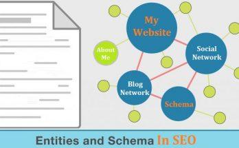 Báo giá dịch vụ seo Entity & Social Building chi tiết 6