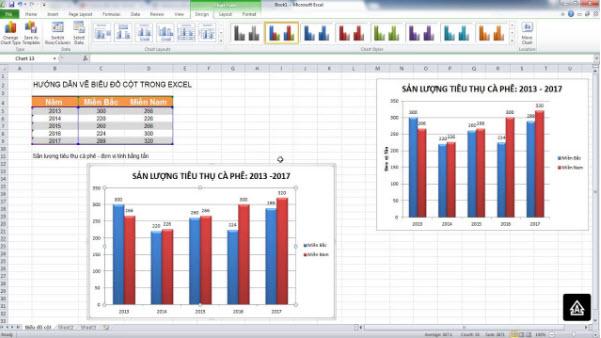 Hướng dẫn cách vẽ biểu đồ trong Excel 2010 chi tiết nhất