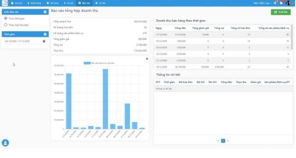 Phần Mềm Quản Lý SPA Online Giá Chỉ Từ 160K/ Tháng [Full Chức Năng]